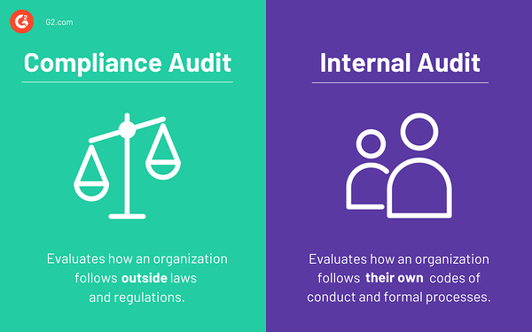 Compliance audit vs internal audit