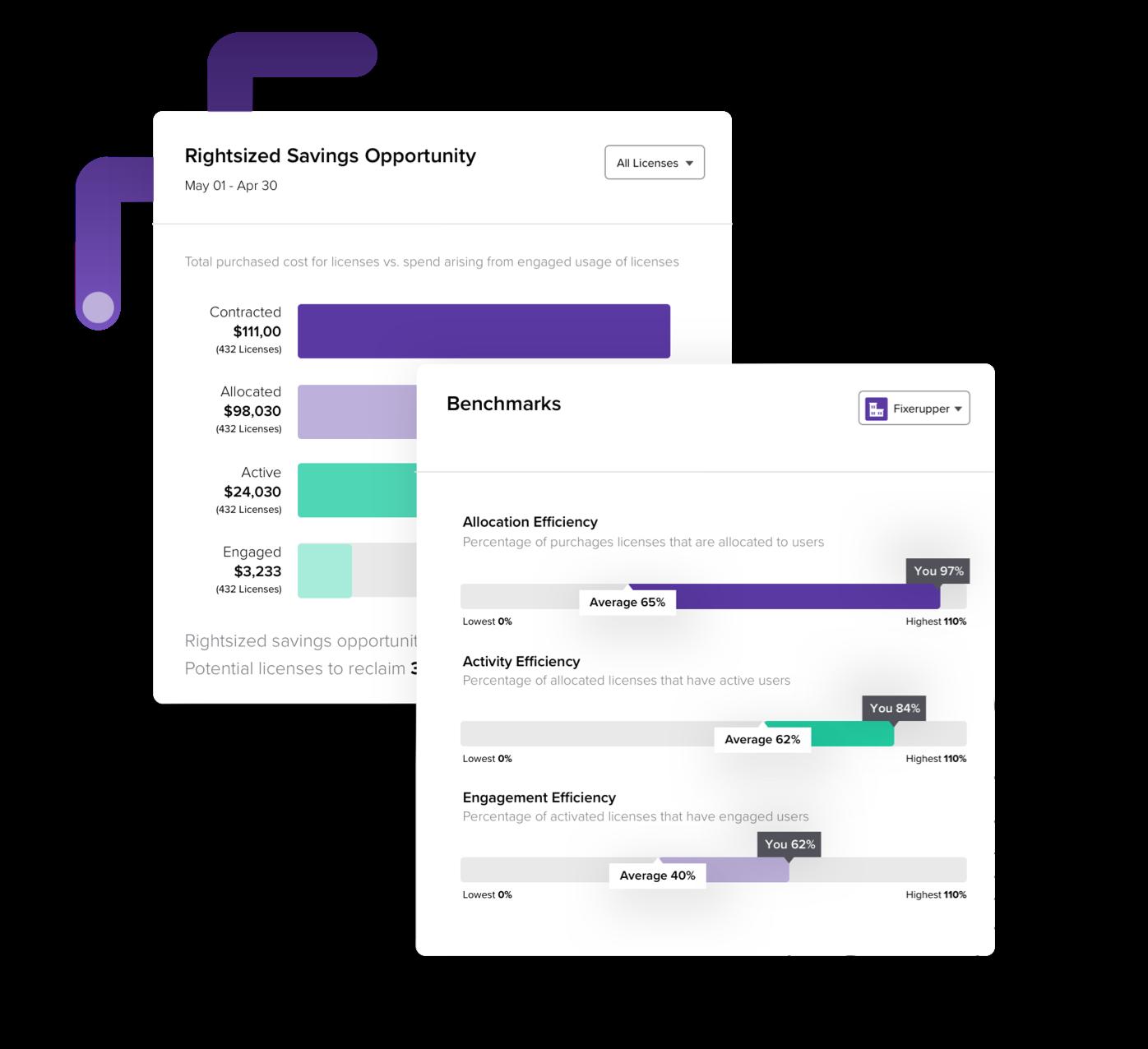 Optimize Licenses & Budget_screenshot