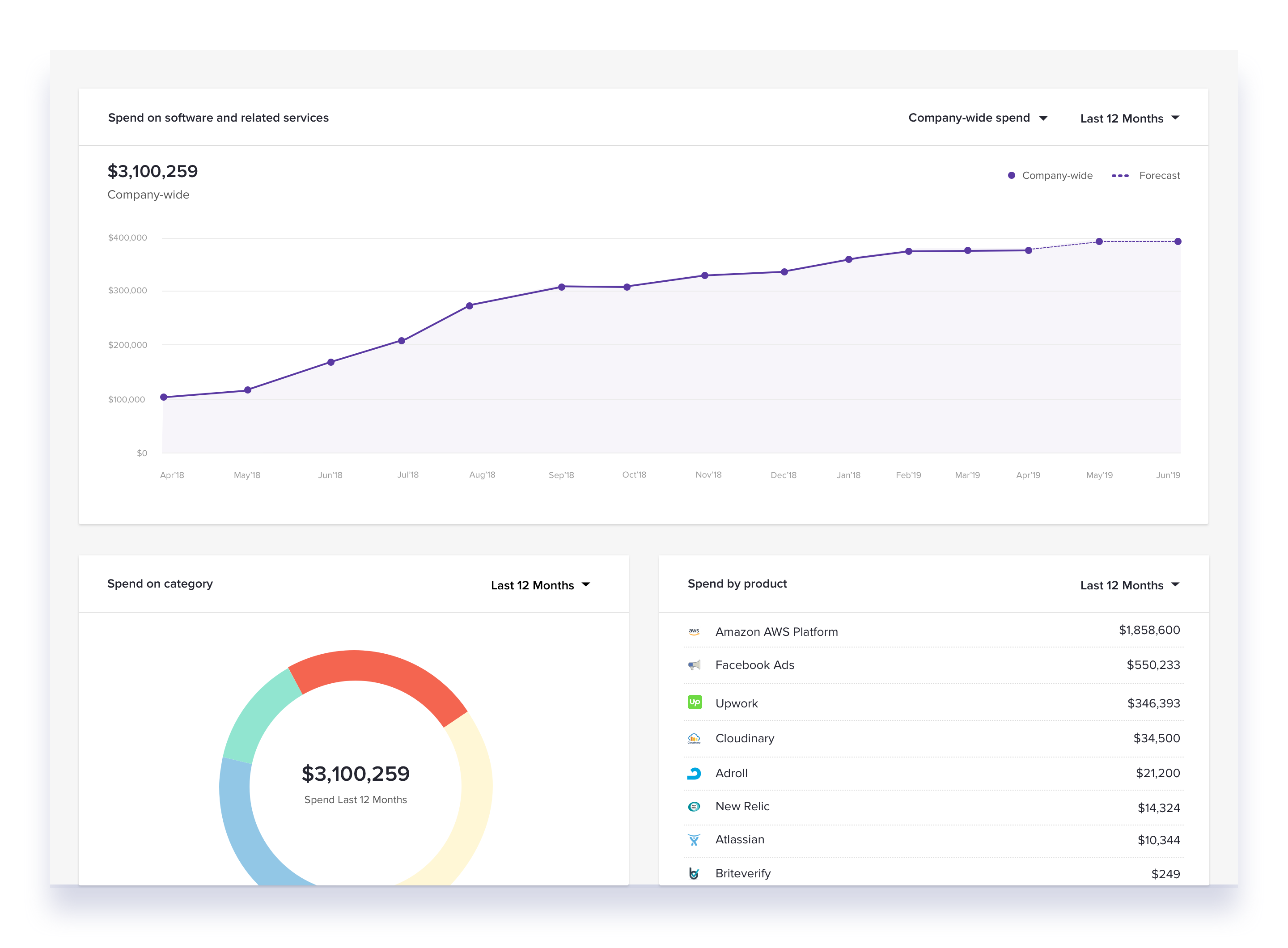 Home Page - Manage your SaaS in one powerful dashboard