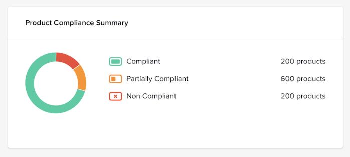 track-compliance-part1